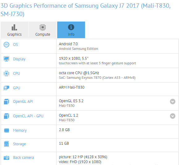 Samsung Galaxy J7 2017 GFXBench