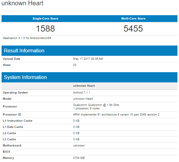 Snapdragon 660 Geekbench