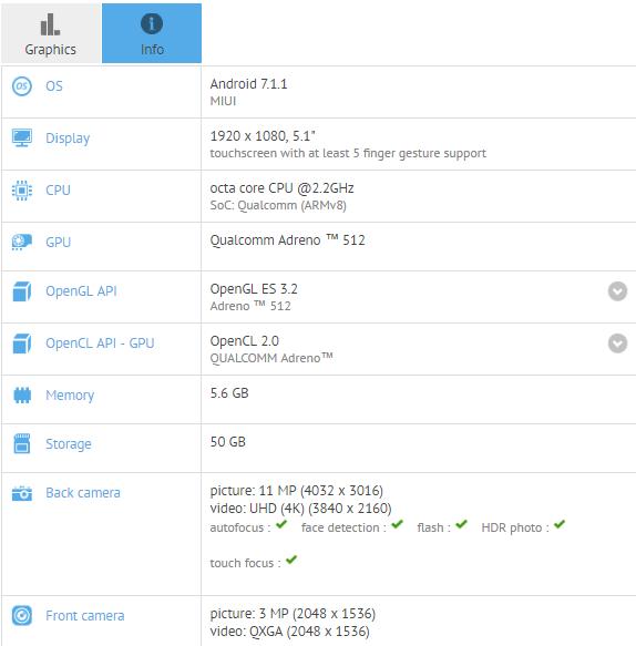 Xiaomi Mi6C GFXBench