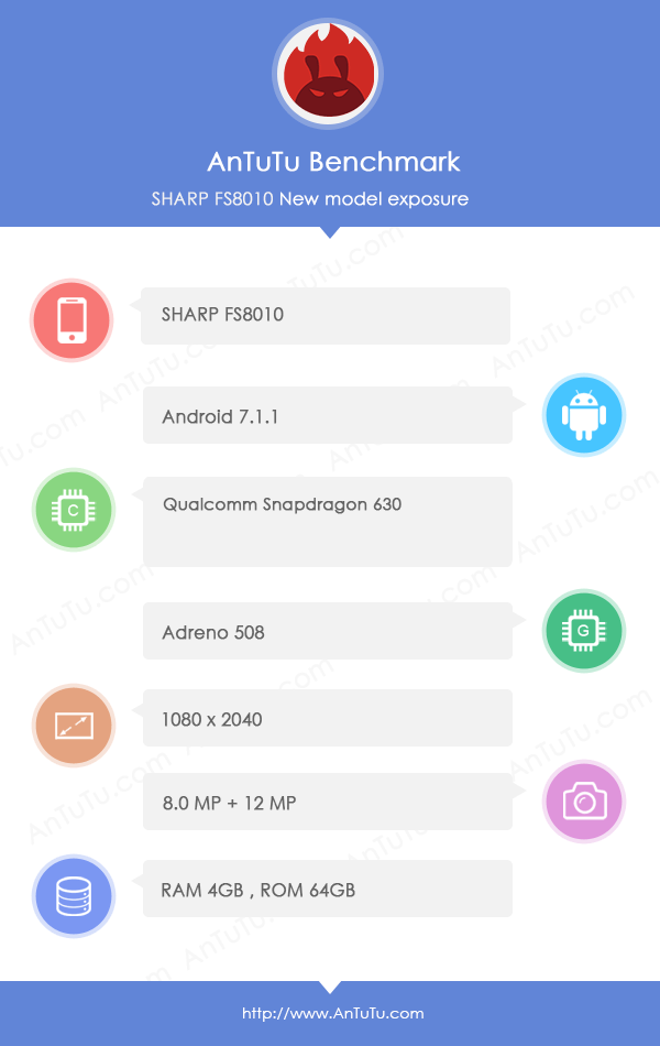 Sharp FS8010 Specs AnTuTU