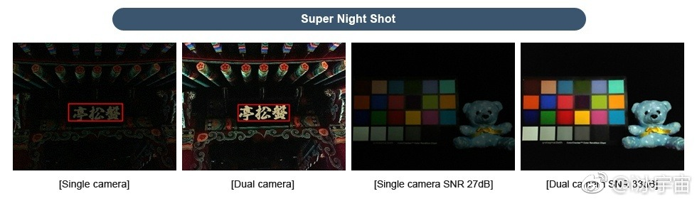 Camera Features of the Samsung Galaxy Note 8