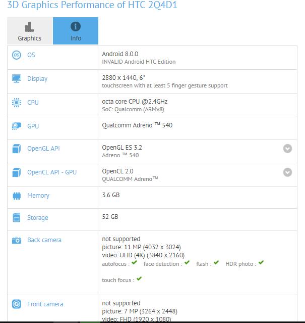 HTC Ocean Master GFXBench