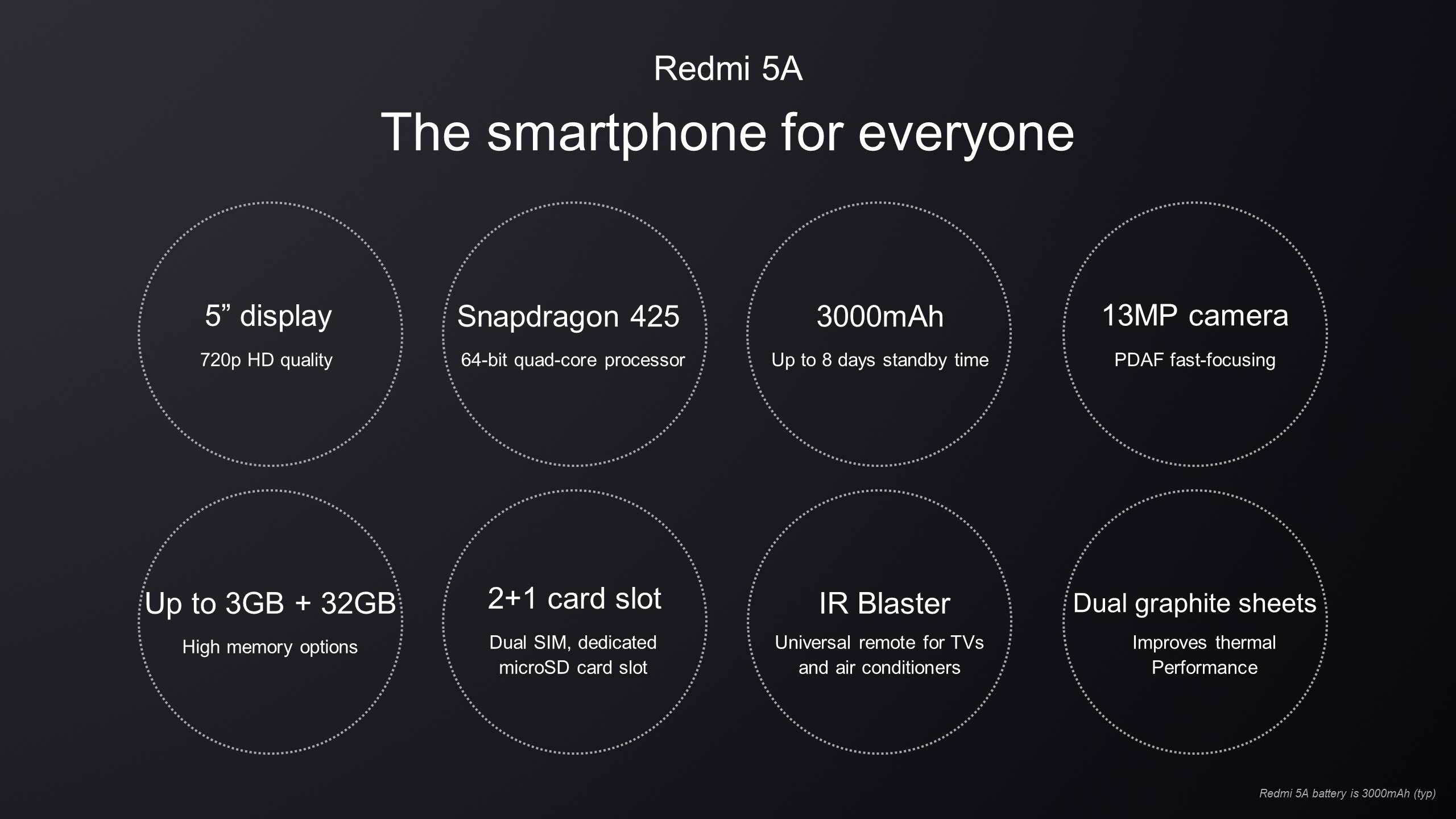 Xiaomi Redmi 5A launched in India, pricing starts at Rs. 4,999 1