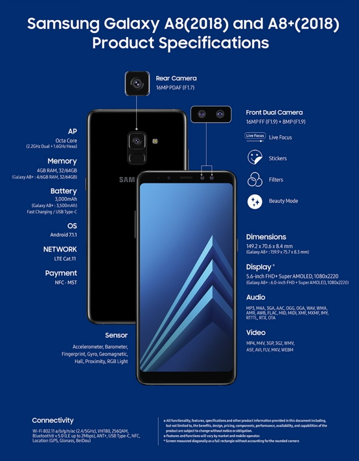 Samsung Galaxy A8 & A8+ Specifications