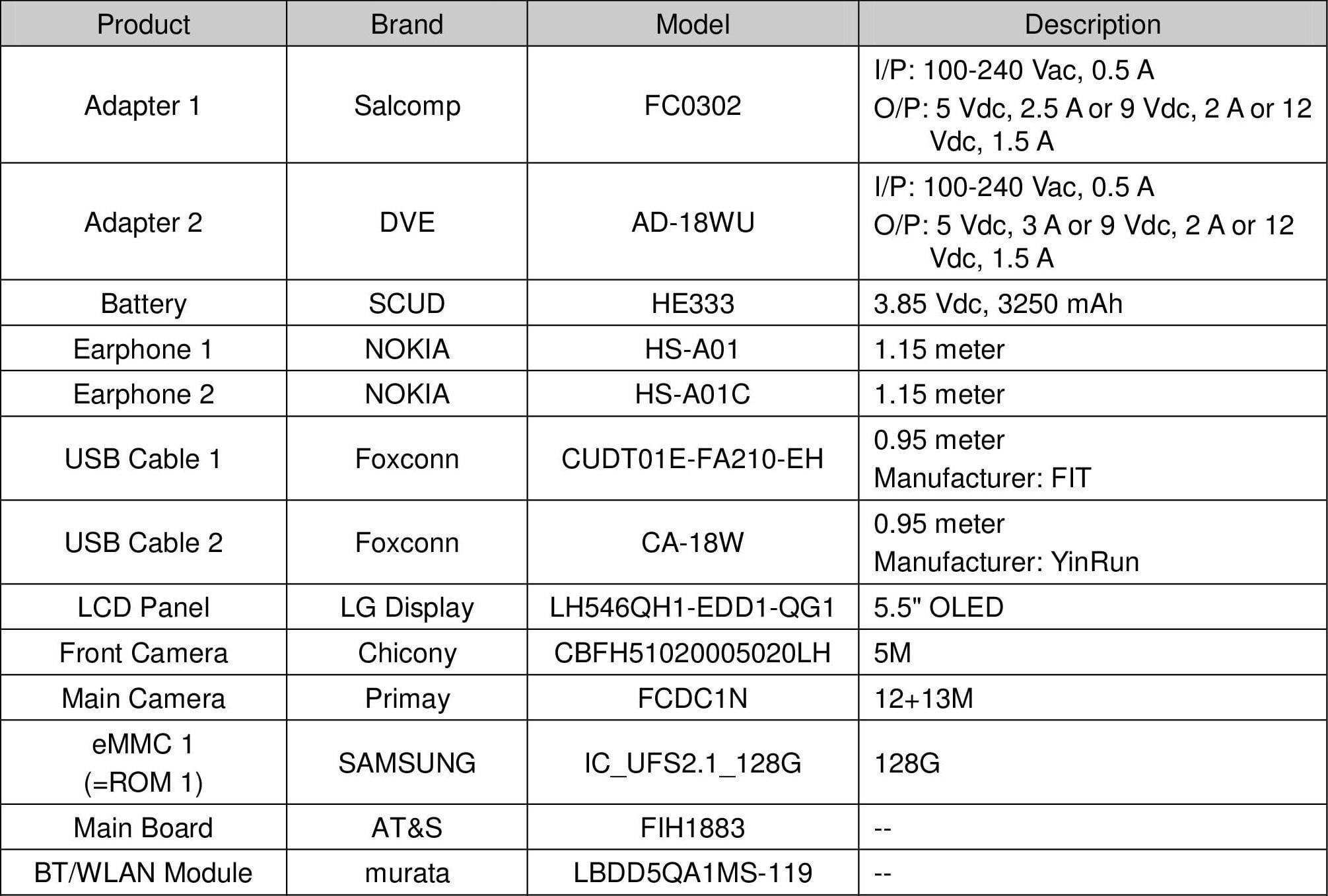 Nokia 9 Specifications