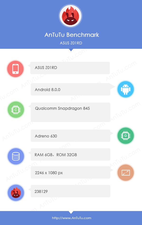 Asus Z01RD on AnTuTu Benchmark