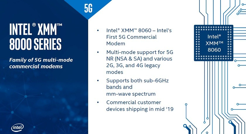 5G-powered PCs from Intel yet to come out in 2019, will be shown at MWC 3