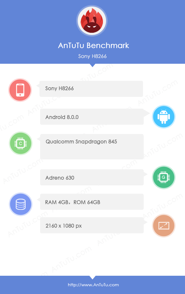 Sony H8266 with 18:9 display shows up on AnTuTu with Snapdragon 845 12