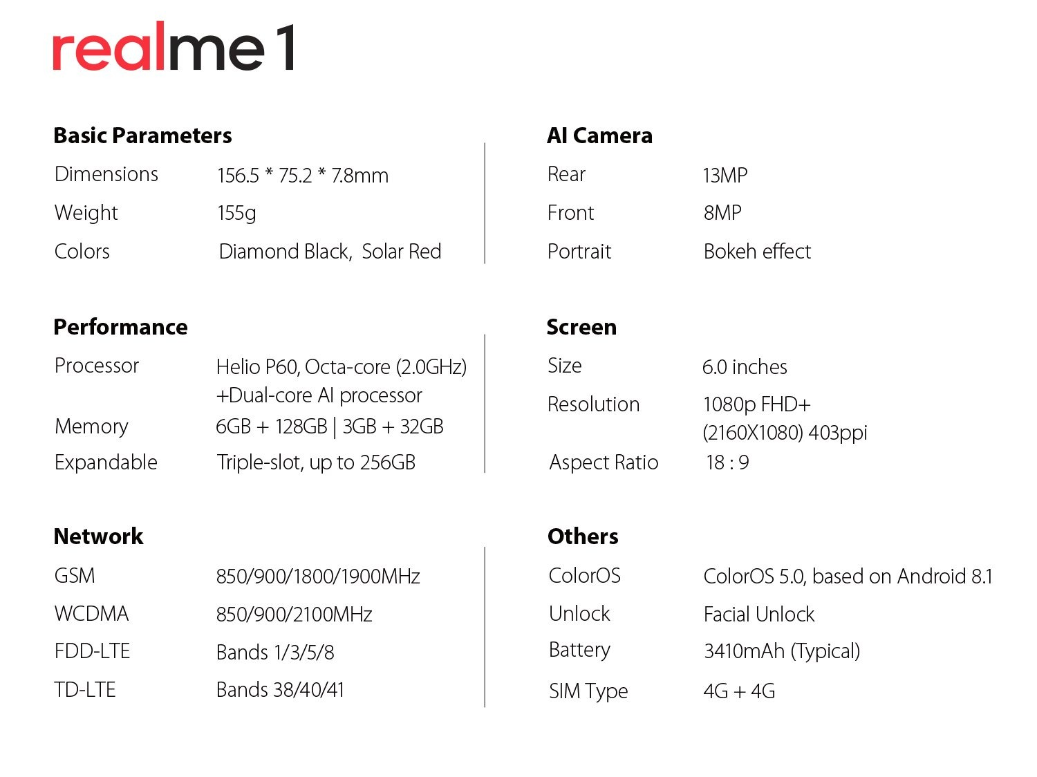 Oppo Realme 1 Specifications