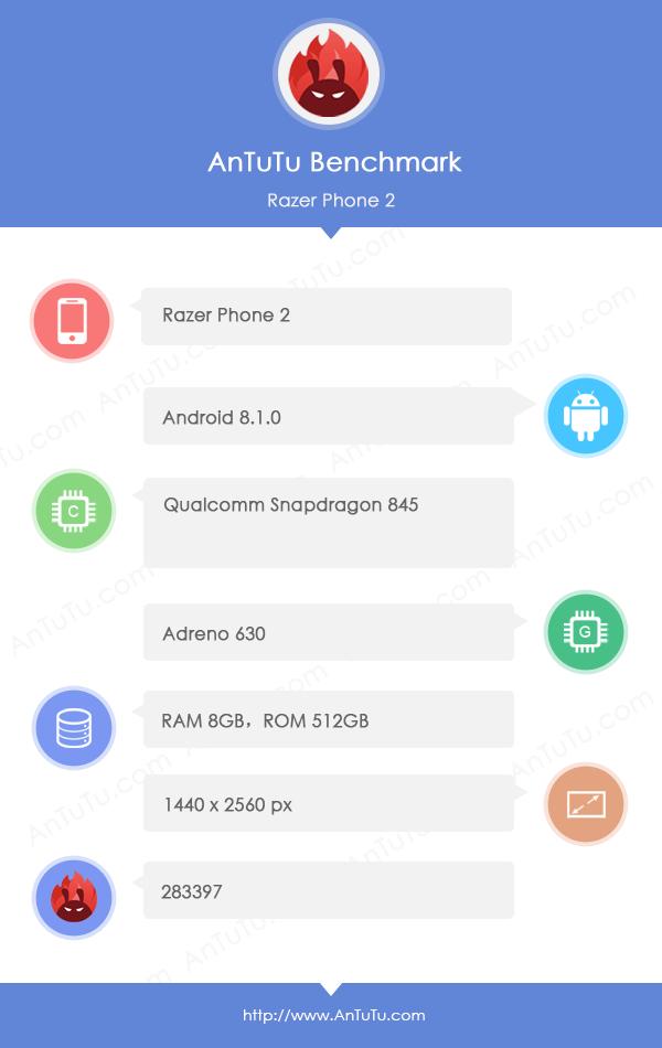 Razer Phone 2 on AnTuTu Benchmark