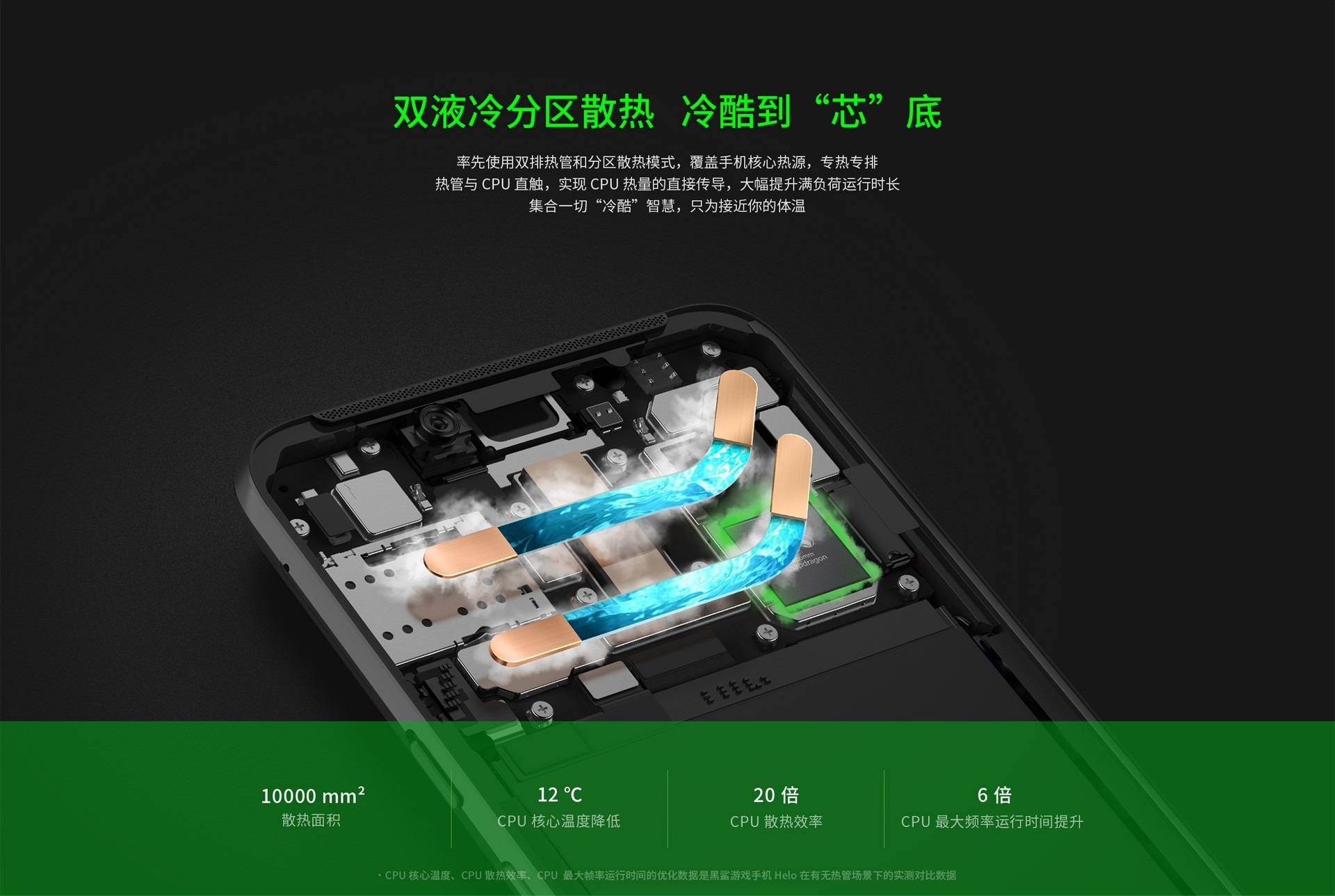 Xiaomi Black Shark Helo launched with up to 10GB RAM & Snapdragon 845 7