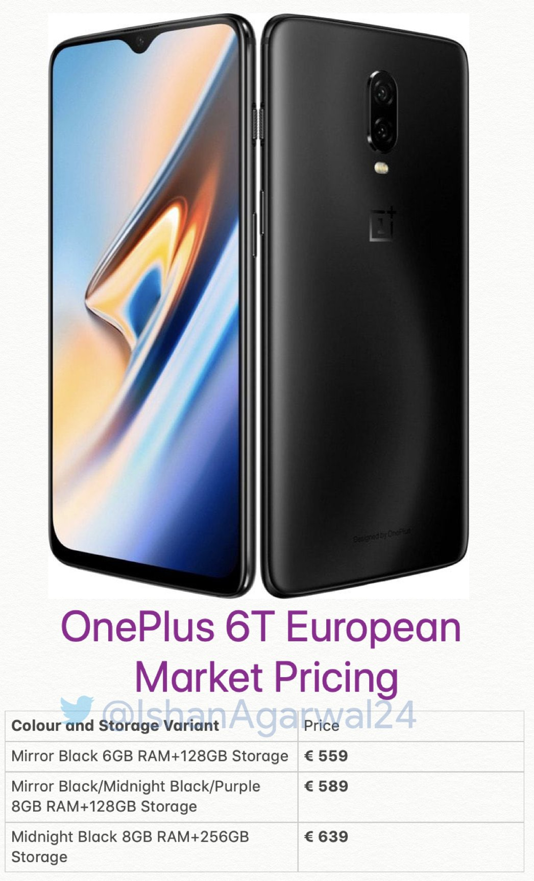 OnePlus 6T European Pricing