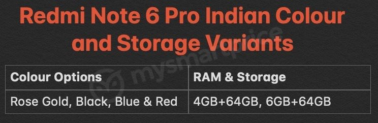 Xiaomi Redmi Note 6 Pro will launch in India in these variants 3