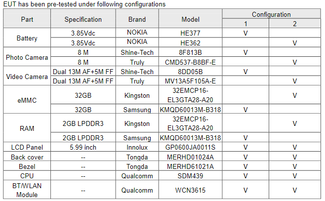 Some Specs of Nokia TA-1124