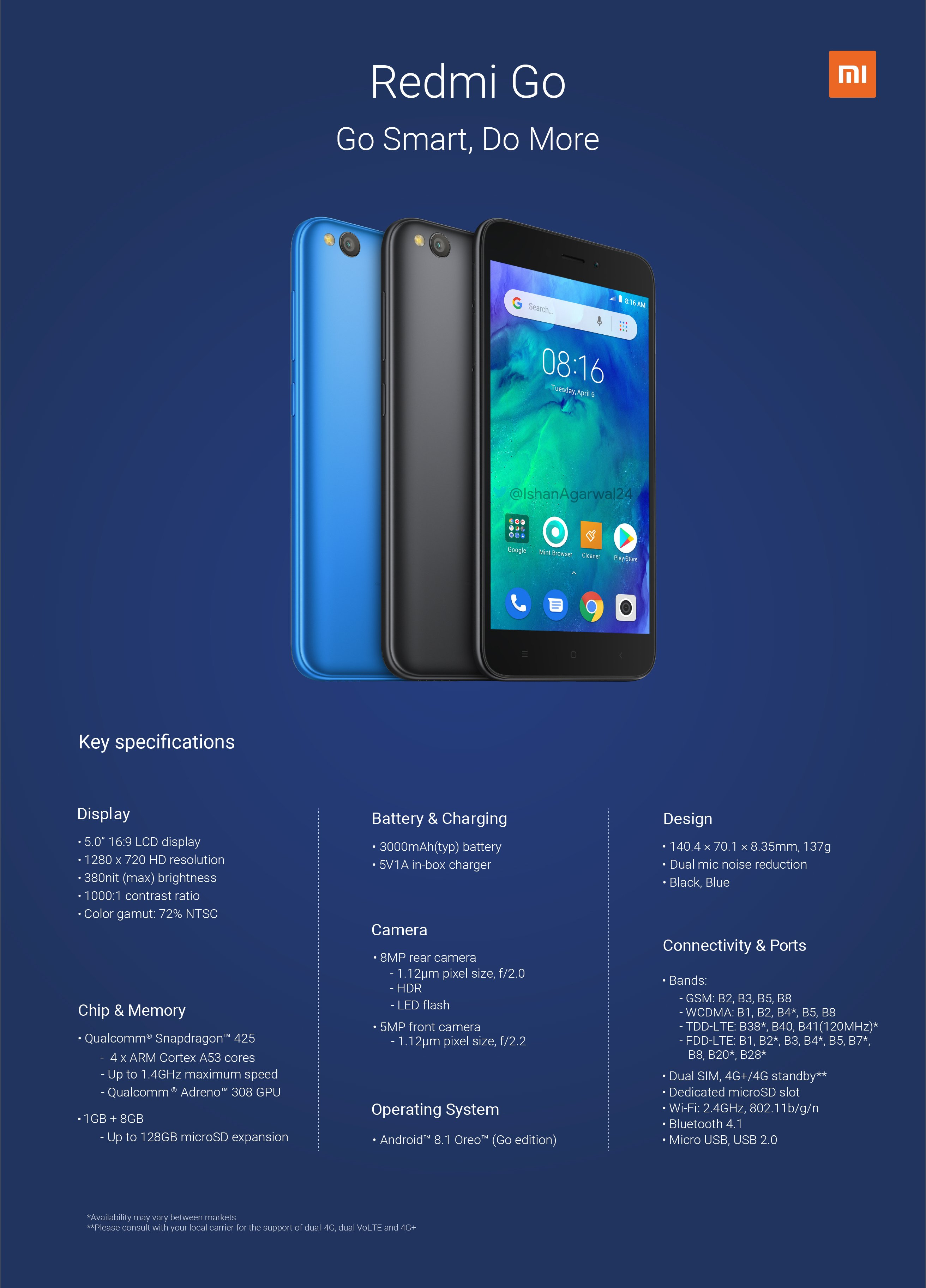 Redmi Go Design and Specifications