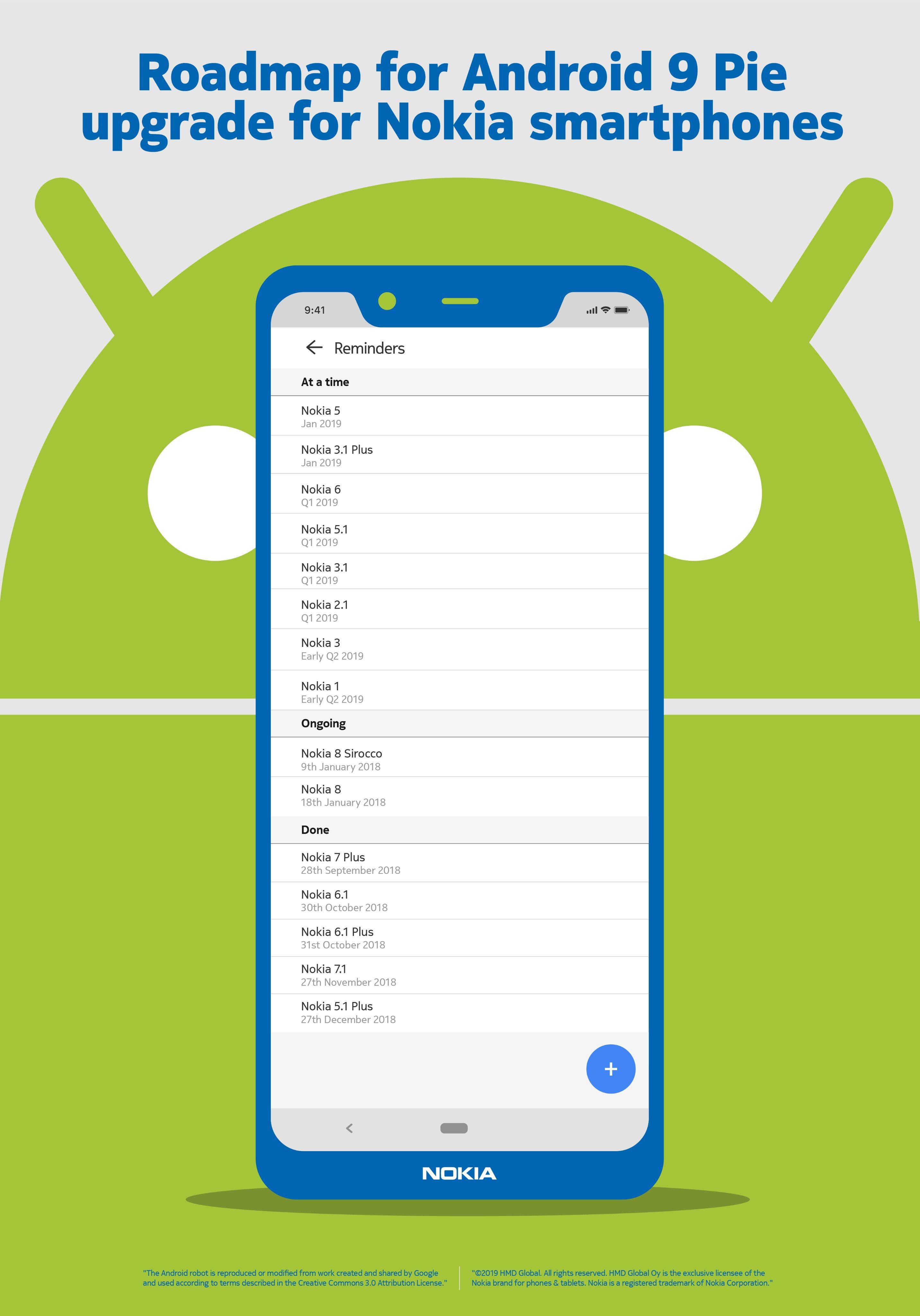 Android Pie Update Roadmap for Nokia Smartphones