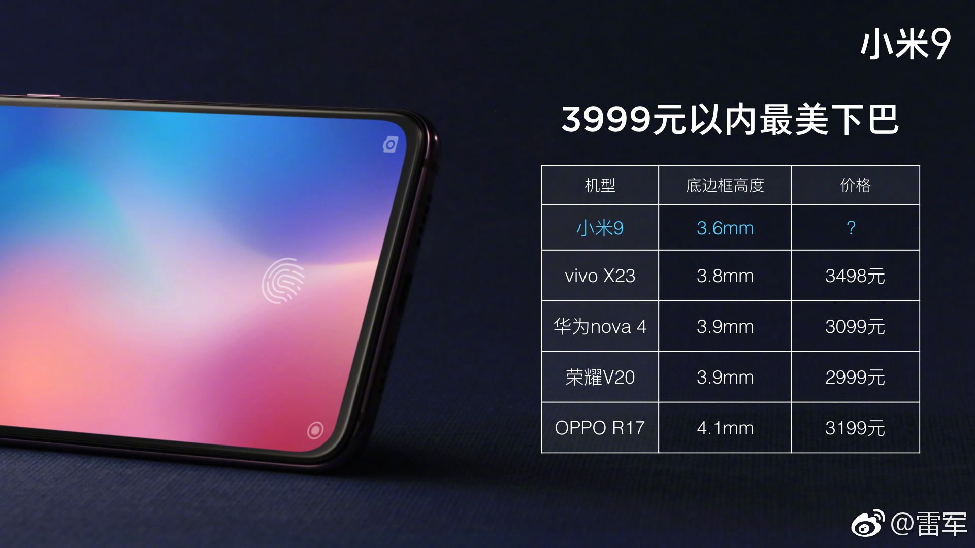 Xiaomi Mi 9 has a 40% narrower chin than the Mi 8