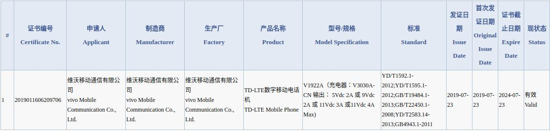 Vivo NEX 2 shows up on 3C certification, features 44W charging