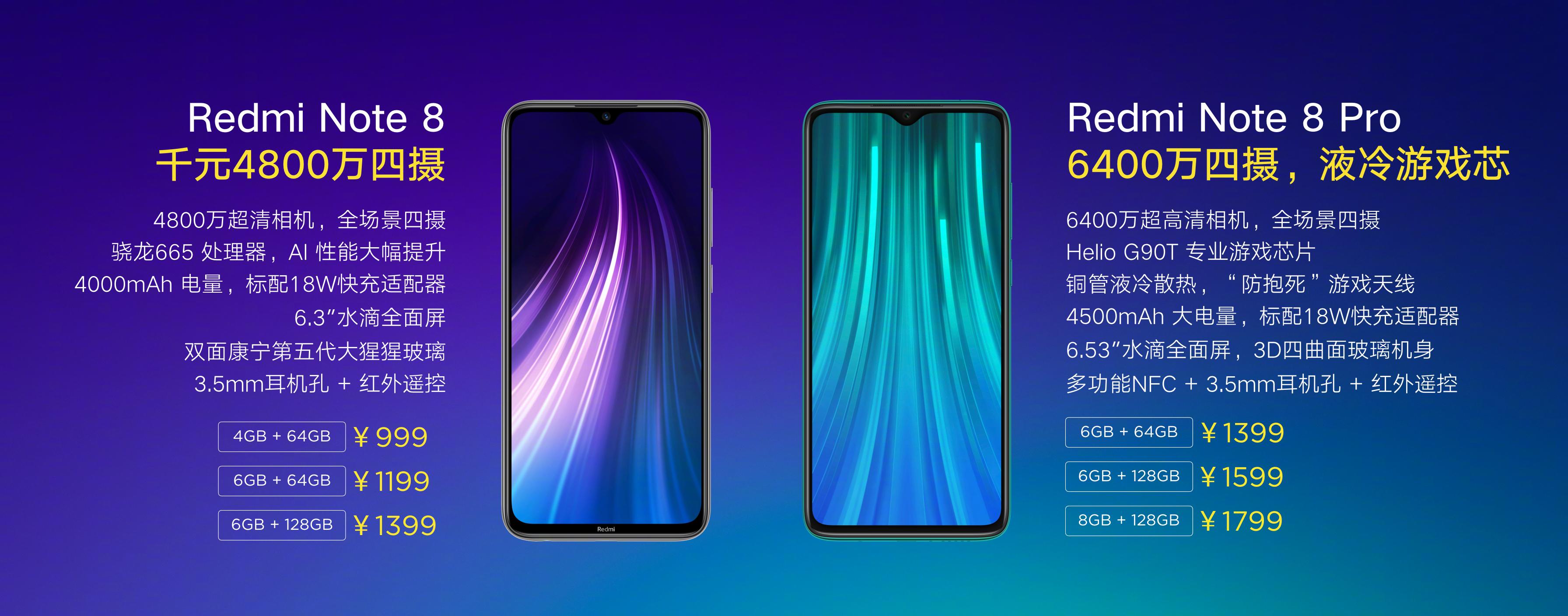 Redmi Note 8 & Redmi Note 8 Pro Price