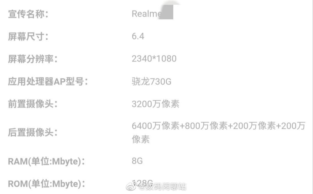 Realme Q Series