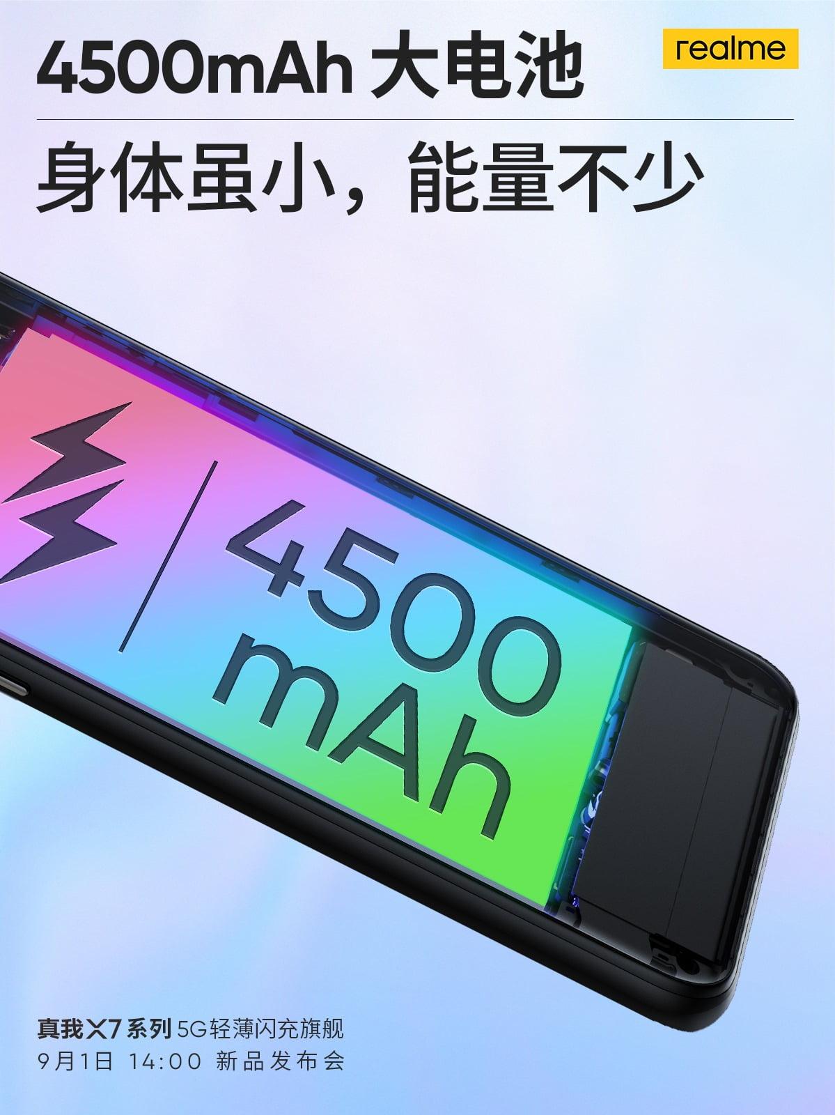 Realme X7 Series