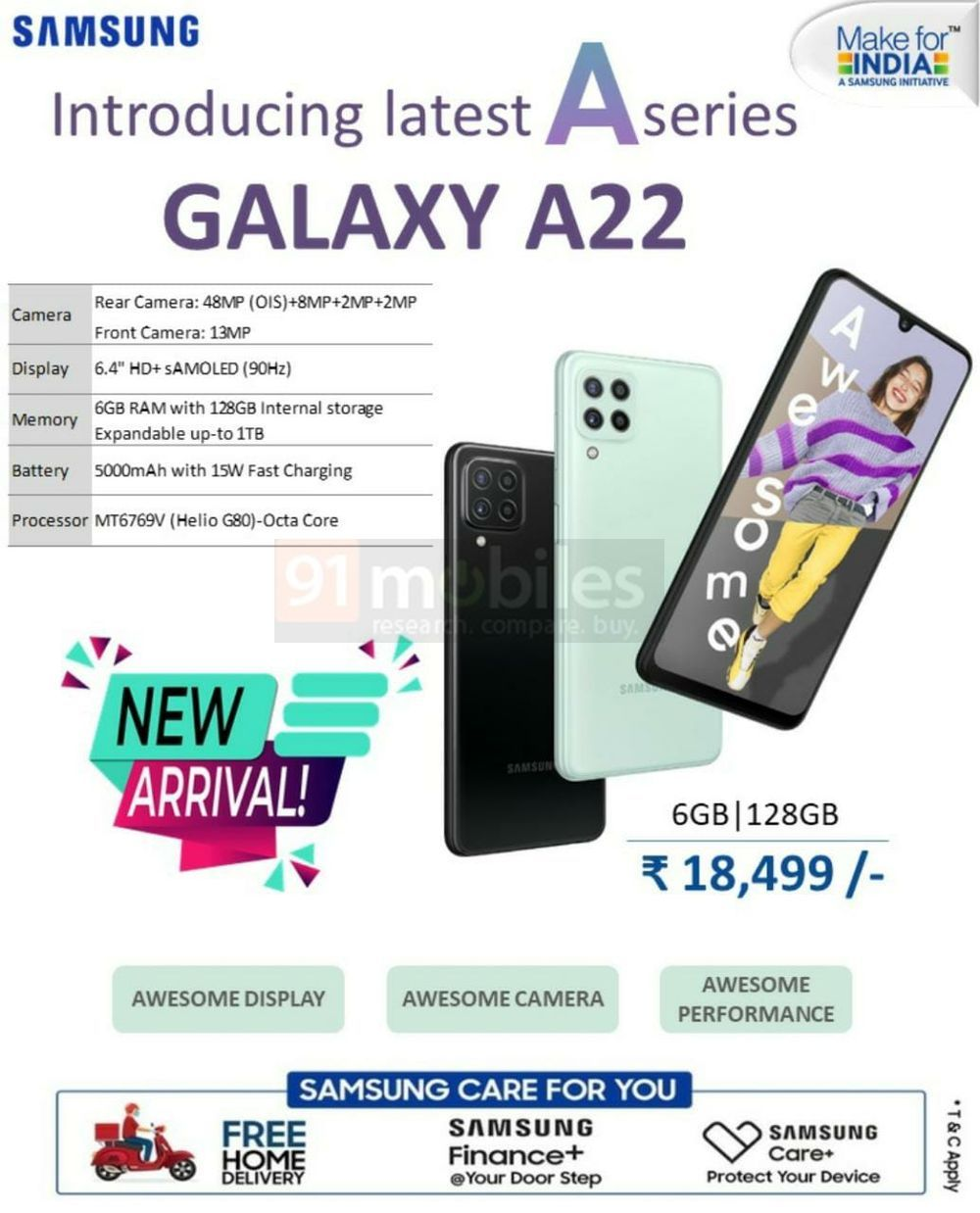 Samsung Galaxy A22 Price in India